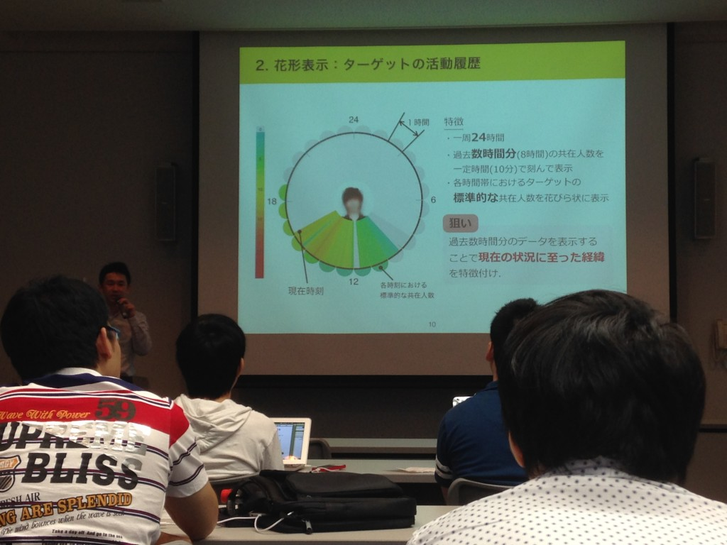 Yamamoto-sensei presenting about a research from the IMD lab.